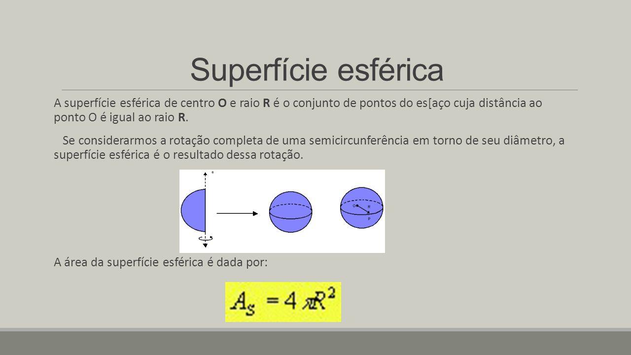Superfície esférica A superfície esférica de centro O e raio R é o conjunto de pontos do es[aço cuja distância ao ponto O é igual ao raio R.